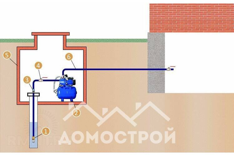 Построили баню по Московскому тракуту размером 6х4 с террасой 6х2.| Домострой72